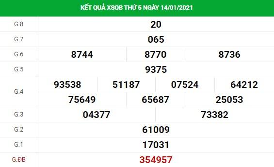 Soi cầu dự đoán XS Quảng Bình Vip ngày 21/01/2021