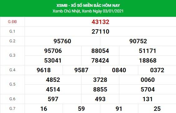 Soi cầu dự đoán XSMB Vip ngày 04/01/2021