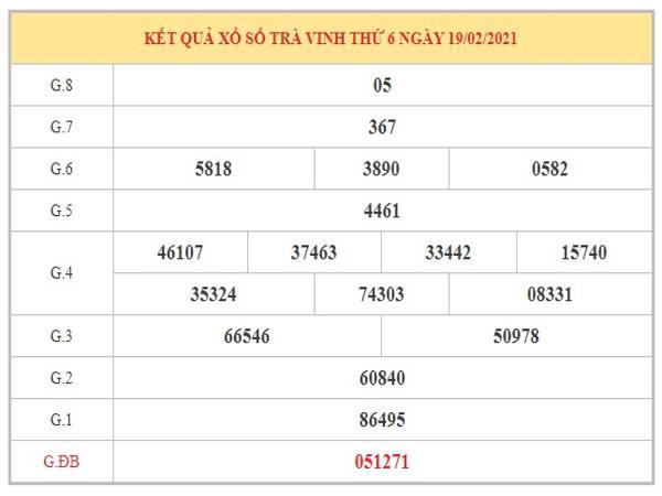 Thống kê KQXSTV ngày 26/2/2021 dựa trên kết quả kỳ trước