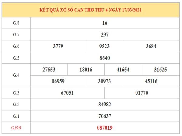 Nhận định KQXSCT ngày 24/3/2021 dựa trên kết quả kì trước