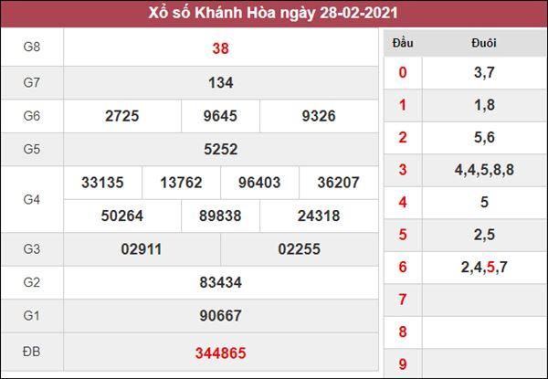 Soi cầu XSKH 3/3/2021 chốt lô VIP Khánh Hòa thứ 4