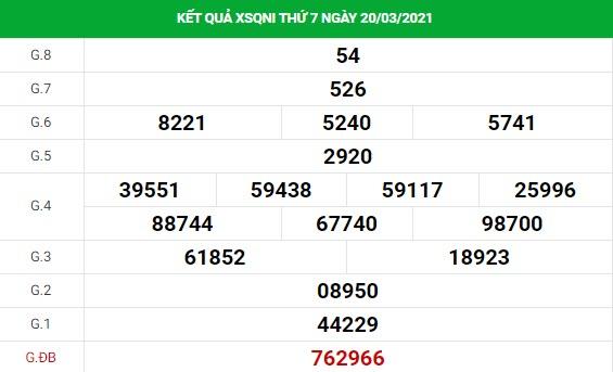 Phân tích kết quả XS Quảng Ngãi ngày 27/03/2021