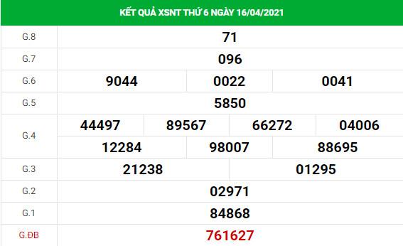 Soi cầu dự đoán XS Ninh Thuận Vip ngày 23/04/2021