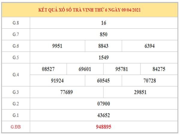 Nhận định KQXSTV ngày 16/4/2021 dựa trên kết quả kì trước