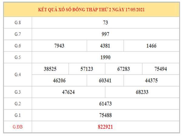 Nhận định KQXSDT ngày 24/5/2021 dựa trên kết quả kì trước