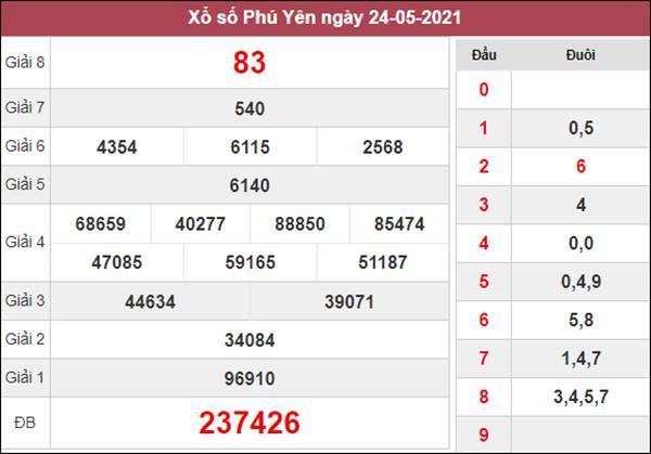 Nhận định KQXS Phú Yên 31/5/2021 chốt XSPY thứ 2