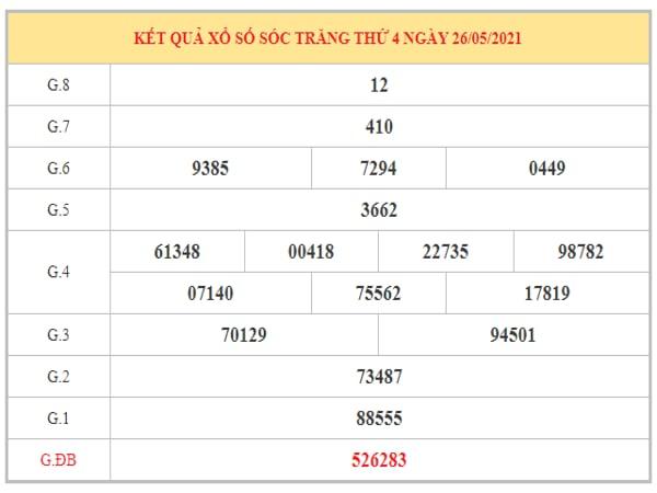 Nhận định KQXSST ngày 2/6/2021 dựa trên kết quả kì trước
