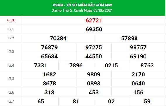 Soi cầu dự đoán XSMB 4/6/2021 Vip chính xác nhất