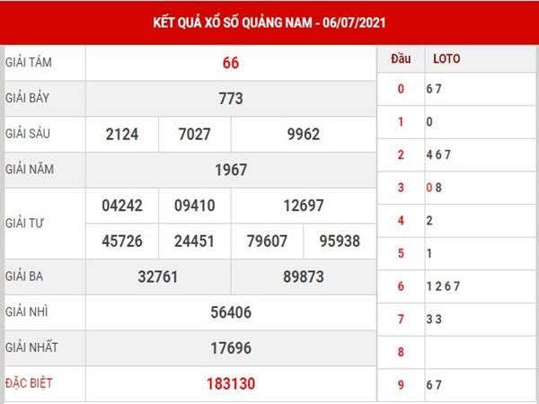 Phân tích xổ số Quảng Nam thứ 3 ngày 13/7/2021