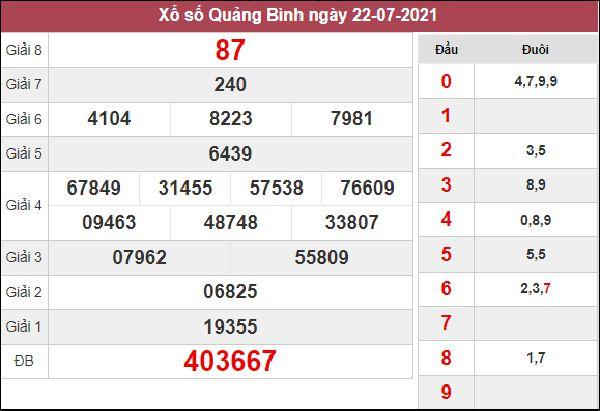 Phân tích XSQB 29/7/2021 chốt cặp số may mắn thứ 5