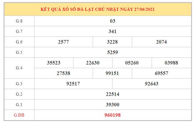 Thống kê KQXSDL ngày 4/7/2021 dựa trên kết quả kì trước