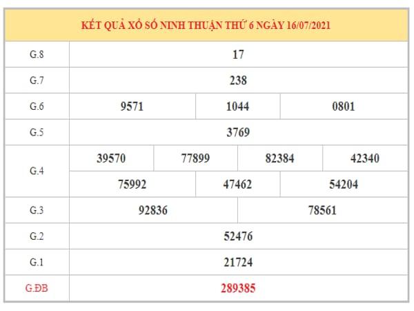 Soi cầu XSNT ngày 23/7/2021 dựa trên kết quả kì trước