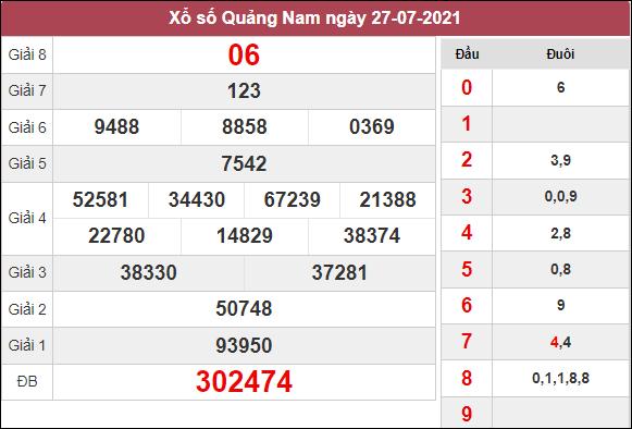 Dự đoán XSQNM ngày 3/8/2021 dựa trên kết quả kì trước