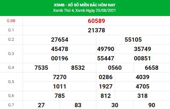 Soi cầu dự đoán XSMB 26/8/2021 Vip chính xác nhất