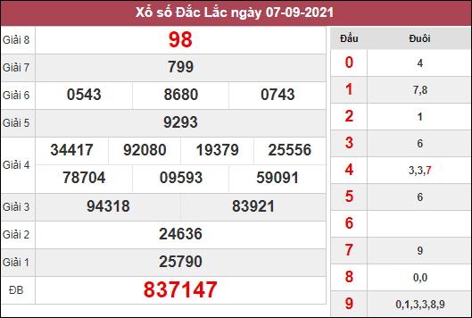 Phân tích KQXSDLK ngày 14/9/2021 dựa trên kết quả kì trước