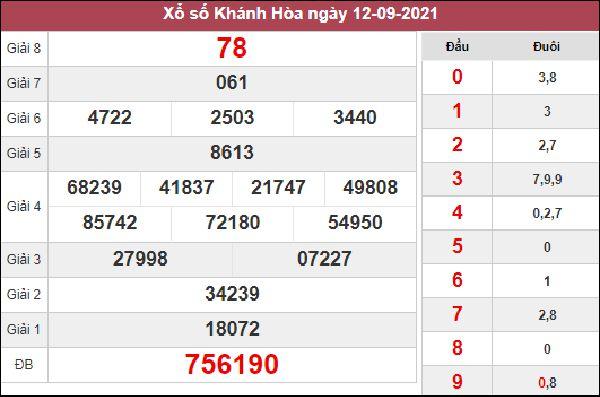 Nhận định KQXS Khánh Hòa 15/9/2021 chốt XSKH hôm nay