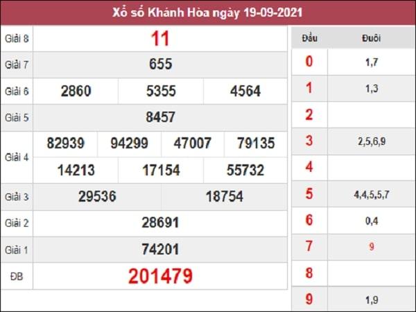 Nhận định XSKH 22-09-2021